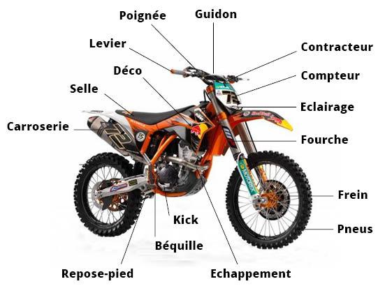 Pieces de toutes marques disponibles chez moto garage chemillé